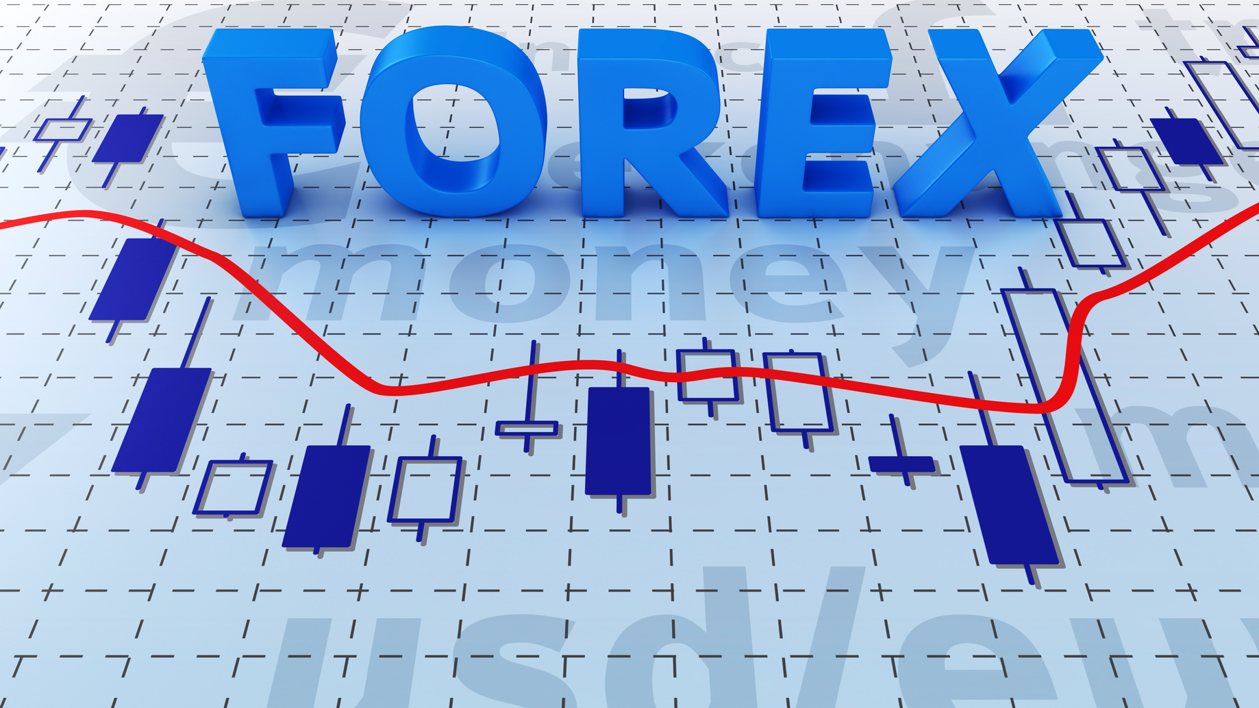 Forex trading psychology