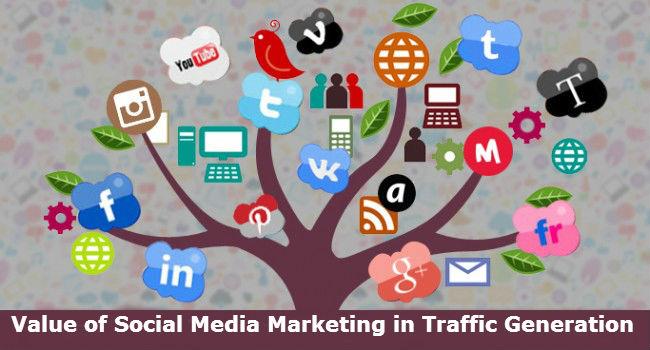 Value Of Social Media Marketing In Traffic Generation